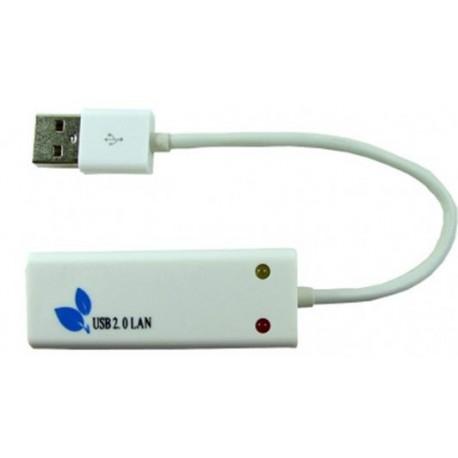 Placa retea USB